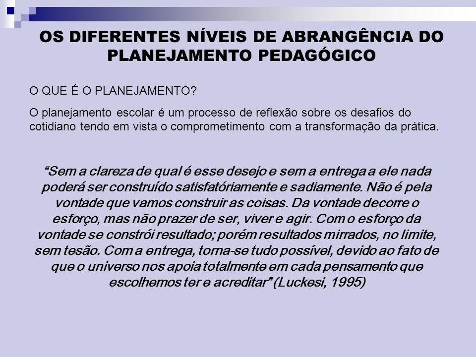 OS DIFERENTES NÍVEIS DE ABRANGÊNCIA DO PLANEJAMENTO PEDAGÓGICO O QUE É O PLANEJAMENTO? O planejamento escolar é um processo de reflexão sobre os desaf