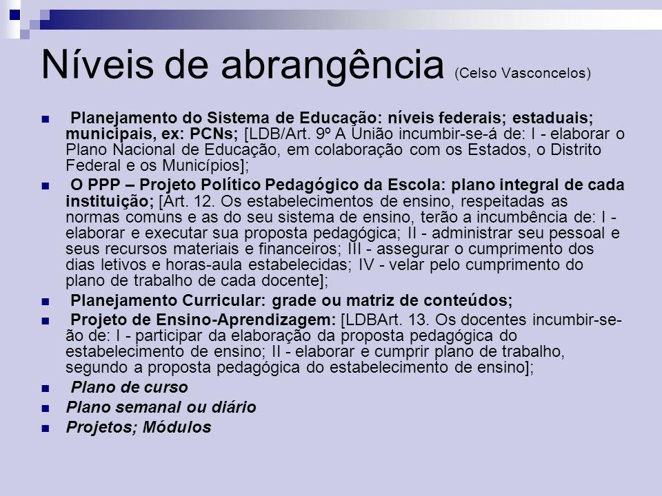 Níveis de abrangência (Celso Vasconcelos) Planejamento do Sistema de Educação: níveis federais; estaduais; municipais, ex: PCNs; [LDB/Art. 9º A União