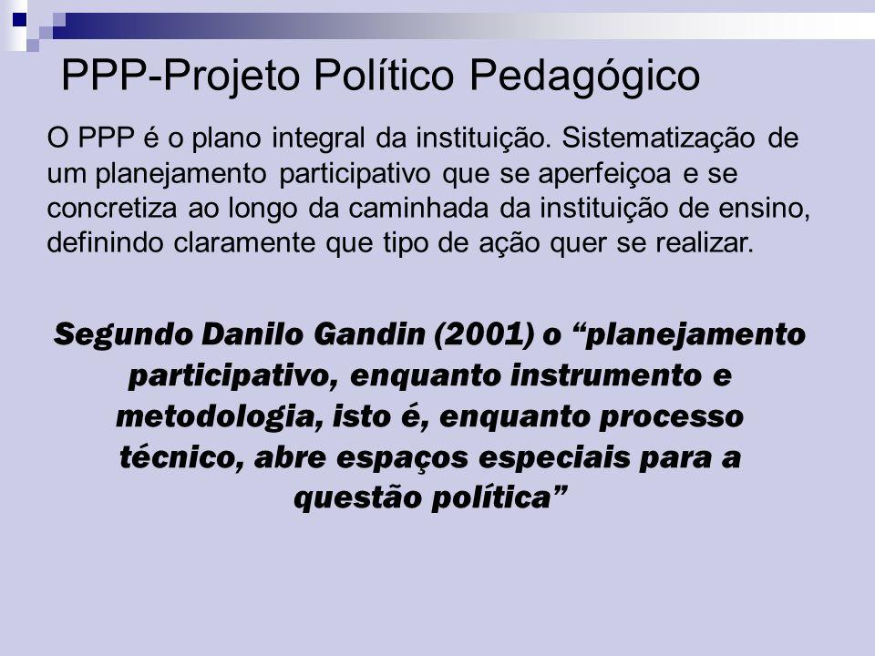 PPP-Projeto Político Pedagógico O PPP é o plano integral da instituição. Sistematização de um planejamento participativo que se aperfeiçoa e se concre