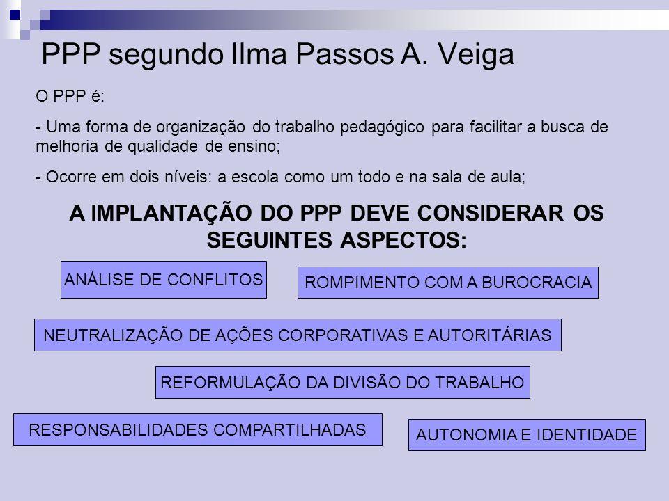 PPP segundo Ilma Passos A. Veiga O PPP é: - Uma forma de organização do trabalho pedagógico para facilitar a busca de melhoria de qualidade de ensino;