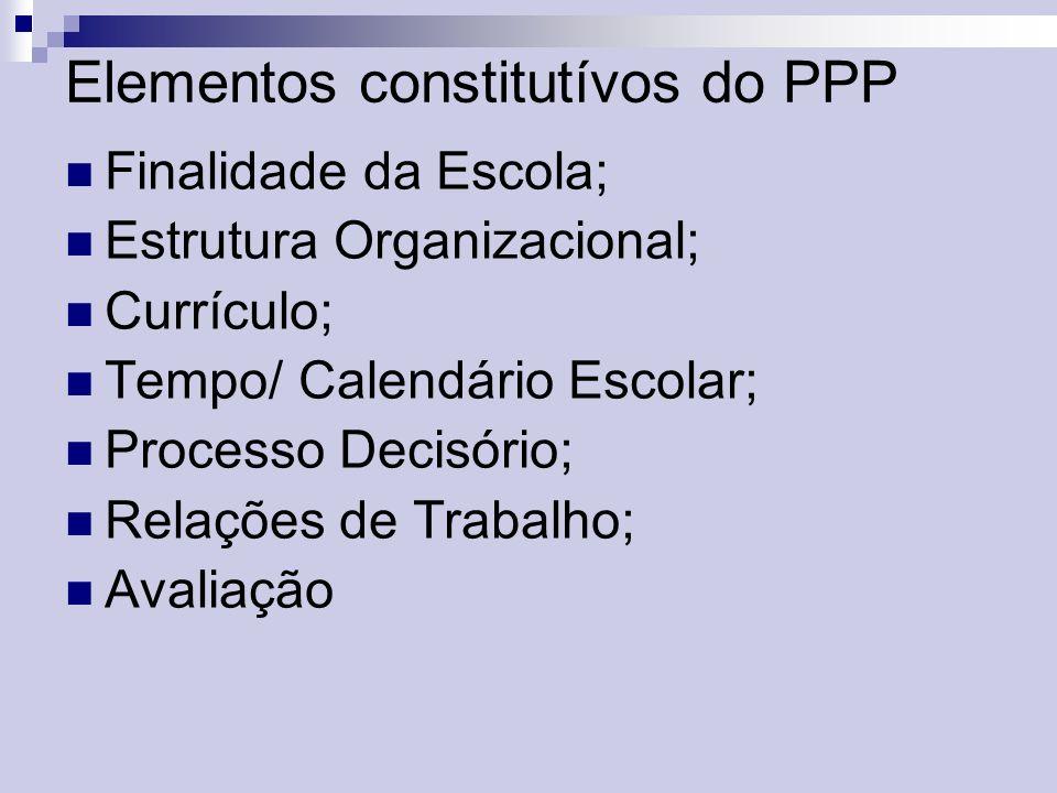Elementos constitutívos do PPP Finalidade da Escola; Estrutura Organizacional; Currículo; Tempo/ Calendário Escolar; Processo Decisório; Relações de T