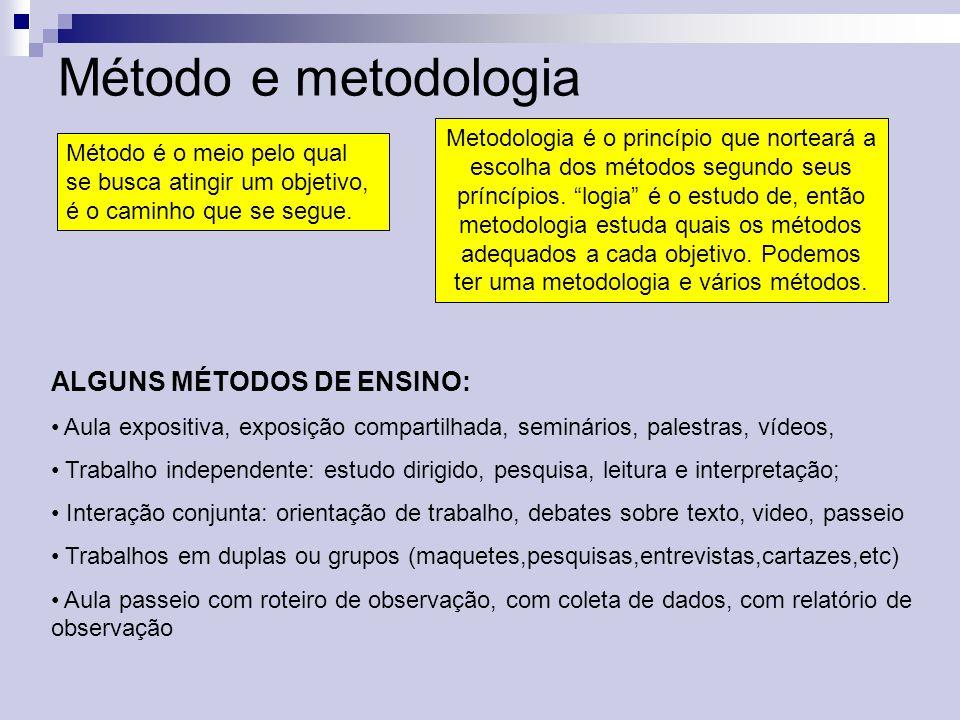 Método e metodologia Método é o meio pelo qual se busca atingir um objetivo, é o caminho que se segue. Metodologia é o princípio que norteará a escolh