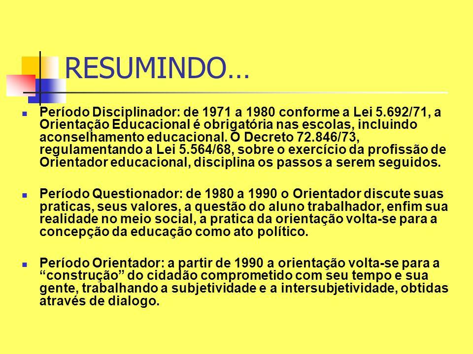 RESUMINDO… Período Disciplinador: de 1971 a 1980 conforme a Lei 5.692/71, a Orientação Educacional é obrigatória nas escolas, incluindo aconselhamento