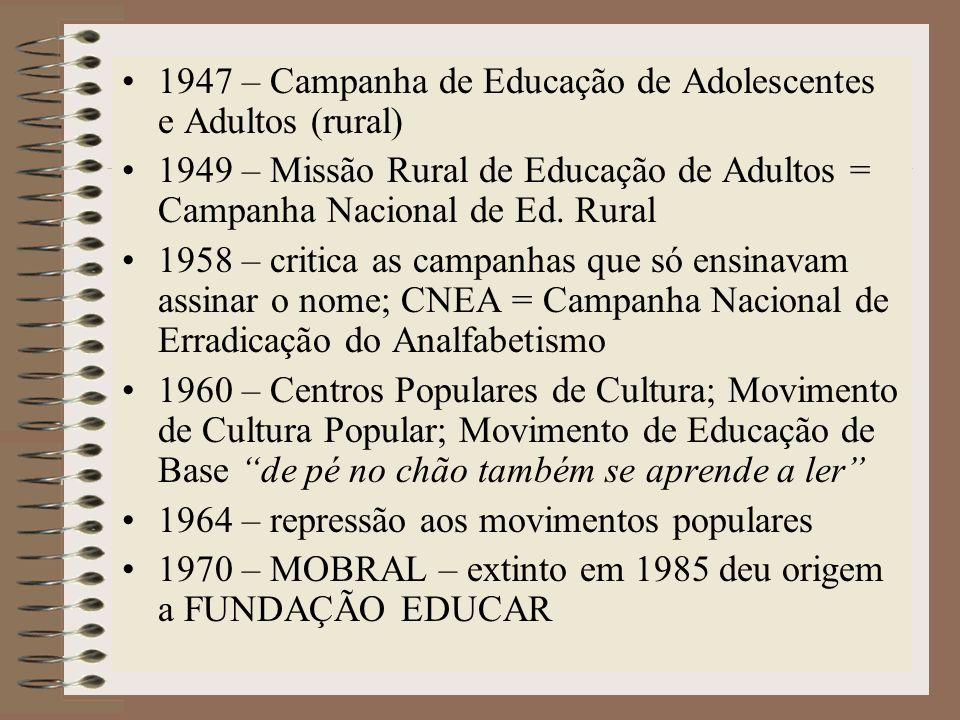 1947 – Campanha de Educação de Adolescentes e Adultos (rural) 1949 – Missão Rural de Educação de Adultos = Campanha Nacional de Ed. Rural 1958 – criti