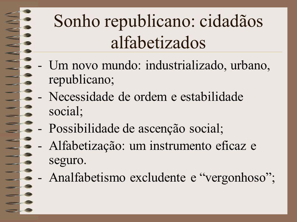 Sonho republicano: cidadãos alfabetizados -Um novo mundo: industrializado, urbano, republicano; -Necessidade de ordem e estabilidade social; -Possibil