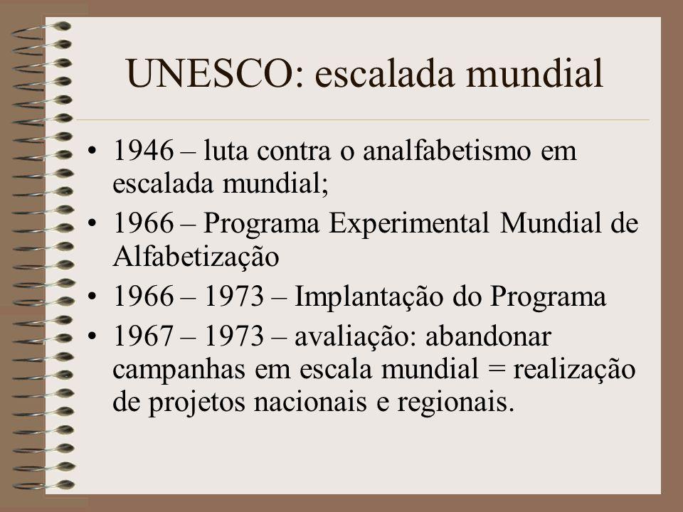 UNESCO: escalada mundial 1946 – luta contra o analfabetismo em escalada mundial; 1966 – Programa Experimental Mundial de Alfabetização 1966 – 1973 – I
