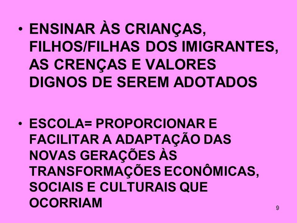 40 4) A ESCOLA É DIVIDIDA EM DUAS GRANDES REDES REDE PP= PRIMÁRIO =PROFISSIONAL, DESTINADA AOS TRABALHADORES; REDE SS = SECUNDÁRIO SUPERIOR, DESTINADA À BURGUESIA CORRESPONDE À DIVISÃO NA SOCIEDADE CAPITALISTA