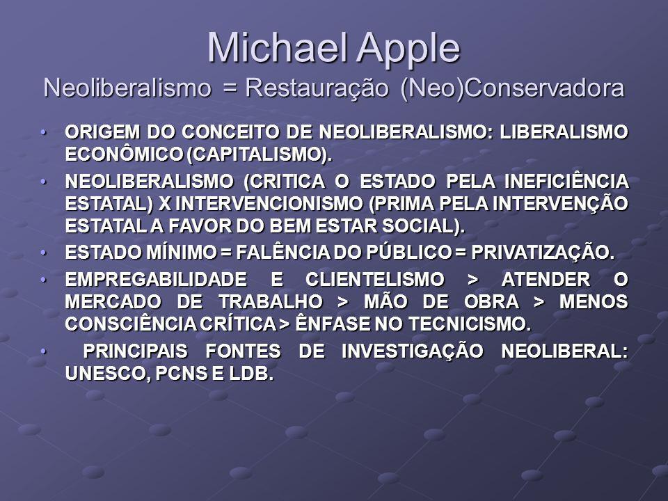 Michael Apple Neoliberalismo = Restauração (Neo)Conservadora ORIGEM DO CONCEITO DE NEOLIBERALISMO: LIBERALISMO ECONÔMICO (CAPITALISMO).ORIGEM DO CONCEITO DE NEOLIBERALISMO: LIBERALISMO ECONÔMICO (CAPITALISMO).