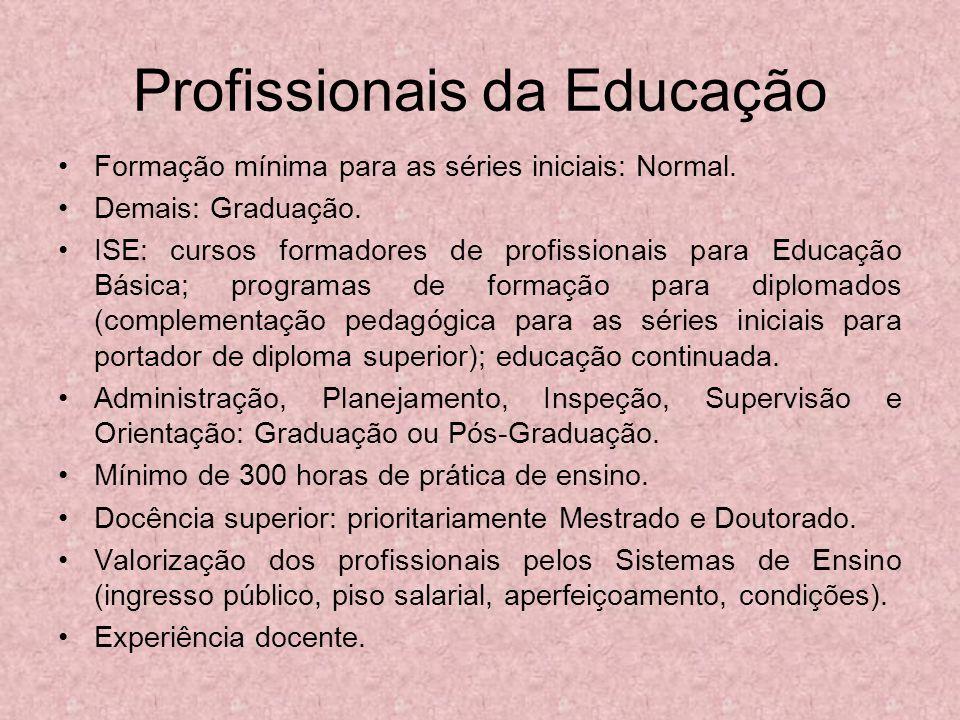 Profissionais da Educação Formação mínima para as séries iniciais: Normal. Demais: Graduação. ISE: cursos formadores de profissionais para Educação Bá