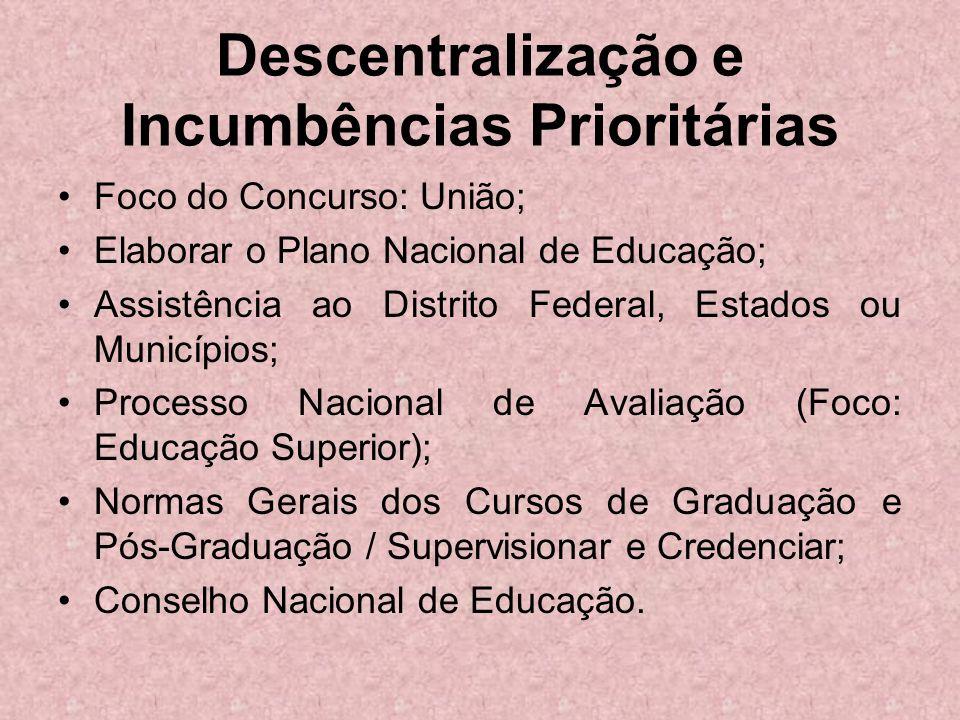 Descentralização e Incumbências Prioritárias Foco do Concurso: União; Elaborar o Plano Nacional de Educação; Assistência ao Distrito Federal, Estados