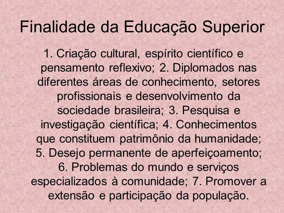 Finalidade da Educação Superior 1. Criação cultural, espírito científico e pensamento reflexivo; 2. Diplomados nas diferentes áreas de conhecimento, s