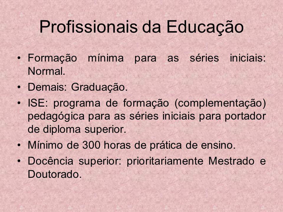 Profissionais da Educação Formação mínima para as séries iniciais: Normal. Demais: Graduação. ISE: programa de formação (complementação) pedagógica pa