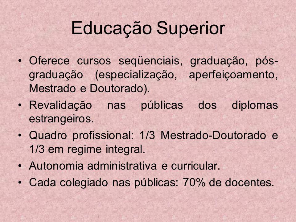 Educação Superior Oferece cursos seqüenciais, graduação, pós- graduação (especialização, aperfeiçoamento, Mestrado e Doutorado). Revalidação nas públi