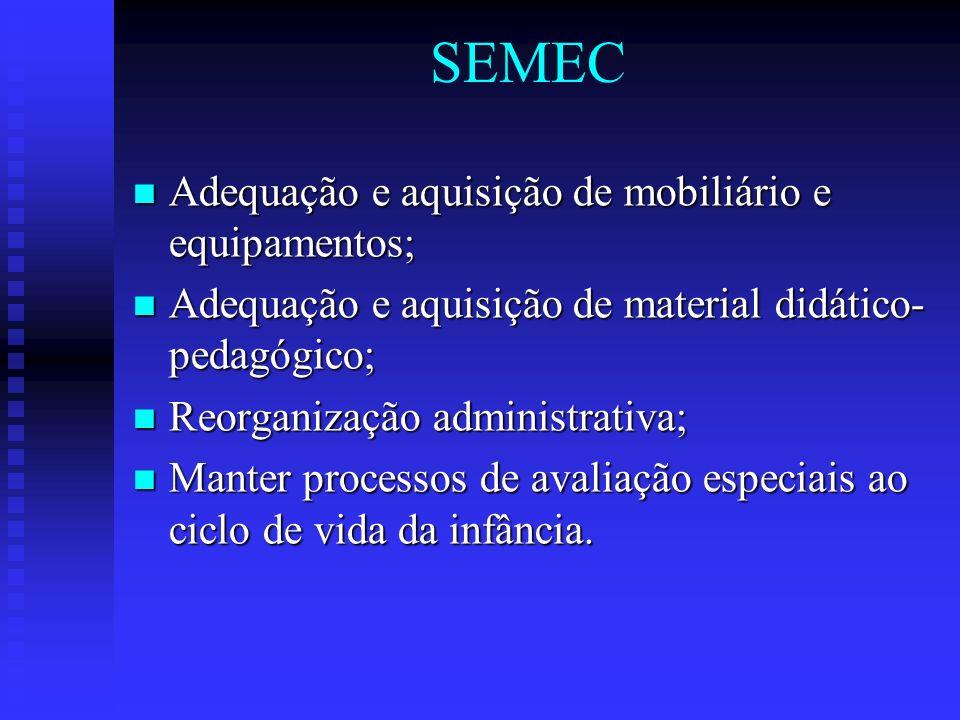 SEMEC Adequação e aquisição de mobiliário e equipamentos; Adequação e aquisição de mobiliário e equipamentos; Adequação e aquisição de material didáti