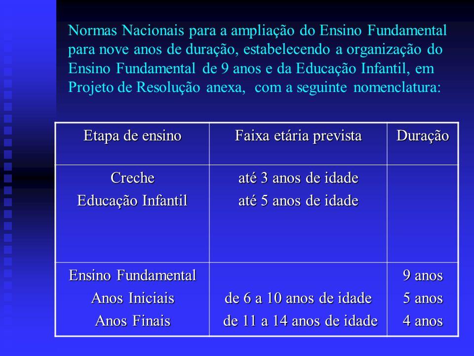 Normas Nacionais para a ampliação do Ensino Fundamental para nove anos de duração, estabelecendo a organização do Ensino Fundamental de 9 anos e da Ed