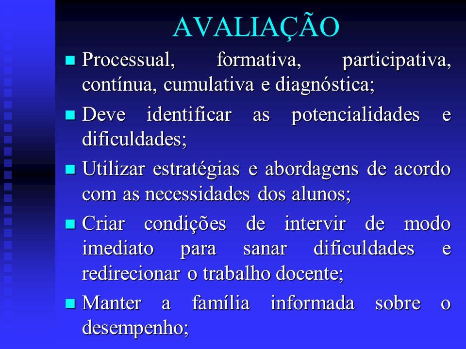AVALIAÇÃO Processual, formativa, participativa, contínua, cumulativa e diagnóstica; Processual, formativa, participativa, contínua, cumulativa e diagn