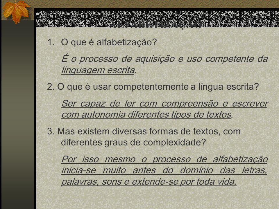 ALFABETIZAÇÃO 1.O que é alfabetização? É o processo de aquisição e uso competente da linguagem escrita. 2. O que é usar competentemente a língua escri