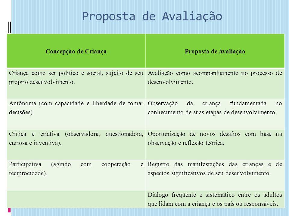 Proposta de Avaliação Concepção de Criança Proposta de Avaliação Criança como ser político e social, sujeito de seu próprio desenvolvimento. Avaliação