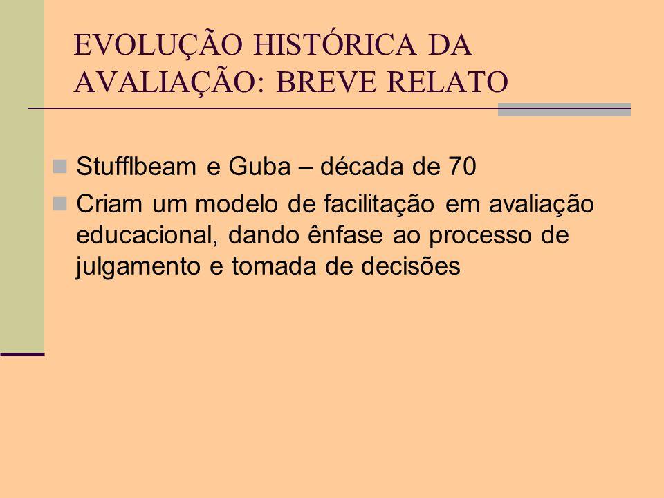EVOLUÇÃO HISTÓRICA DA AVALIAÇÃO: BREVE RELATO Stufflbeam e Guba – década de 70 Criam um modelo de facilitação em avaliação educacional, dando ênfase a