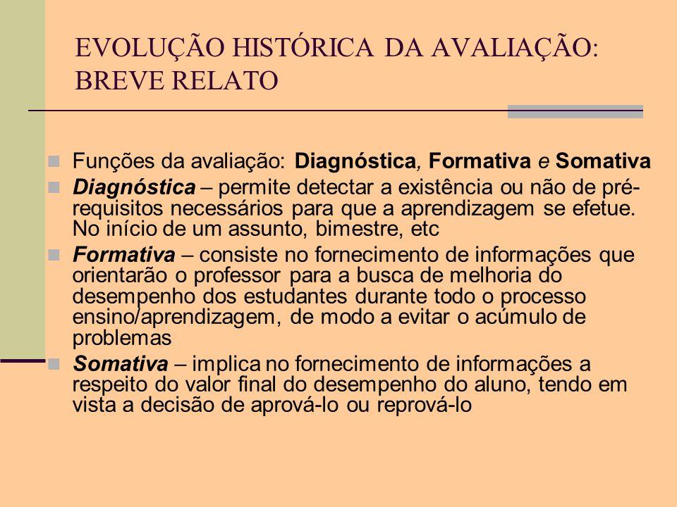 EVOLUÇÃO HISTÓRICA DA AVALIAÇÃO: BREVE RELATO Funções da avaliação: Diagnóstica, Formativa e Somativa Diagnóstica – permite detectar a existência ou n