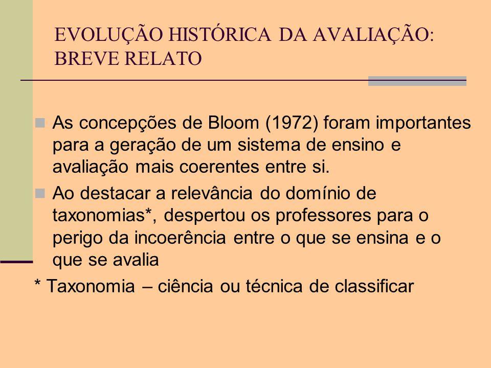 EVOLUÇÃO HISTÓRICA DA AVALIAÇÃO: BREVE RELATO As concepções de Bloom (1972) foram importantes para a geração de um sistema de ensino e avaliação mais