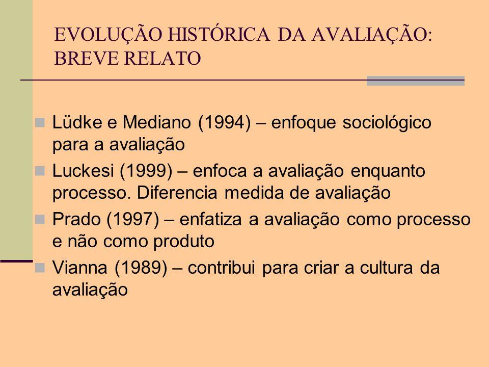 EVOLUÇÃO HISTÓRICA DA AVALIAÇÃO: BREVE RELATO Lüdke e Mediano (1994) – enfoque sociológico para a avaliação Luckesi (1999) – enfoca a avaliação enquan