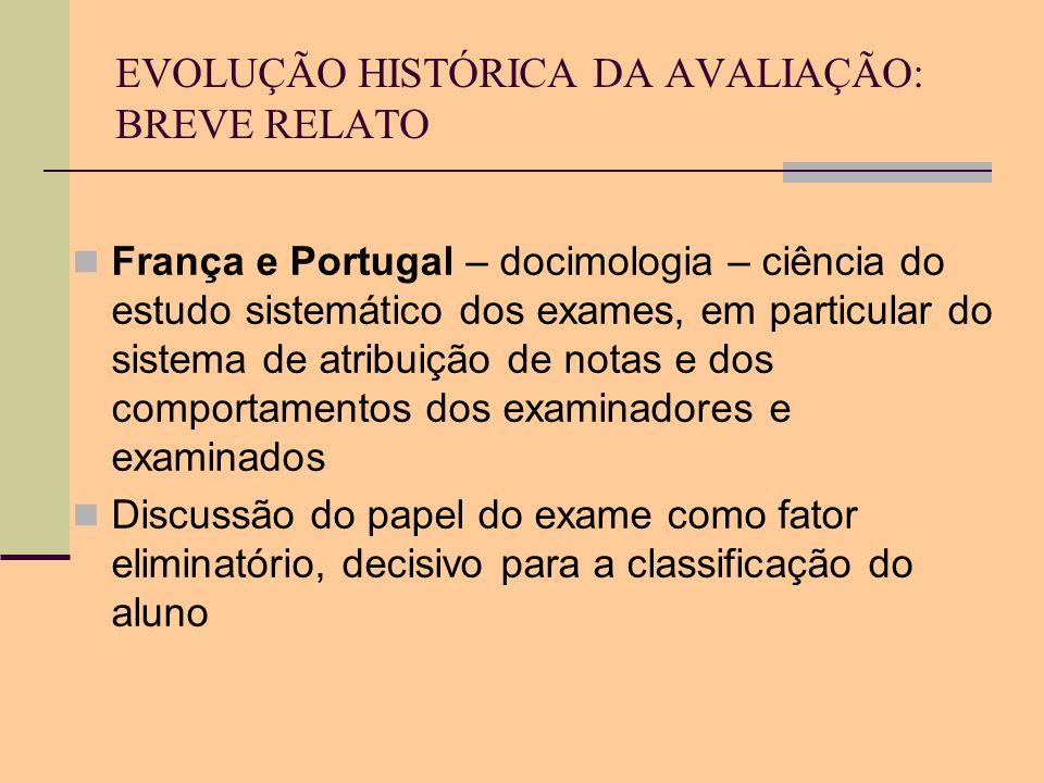 EVOLUÇÃO HISTÓRICA DA AVALIAÇÃO: BREVE RELATO França e Portugal – docimologia – ciência do estudo sistemático dos exames, em particular do sistema de