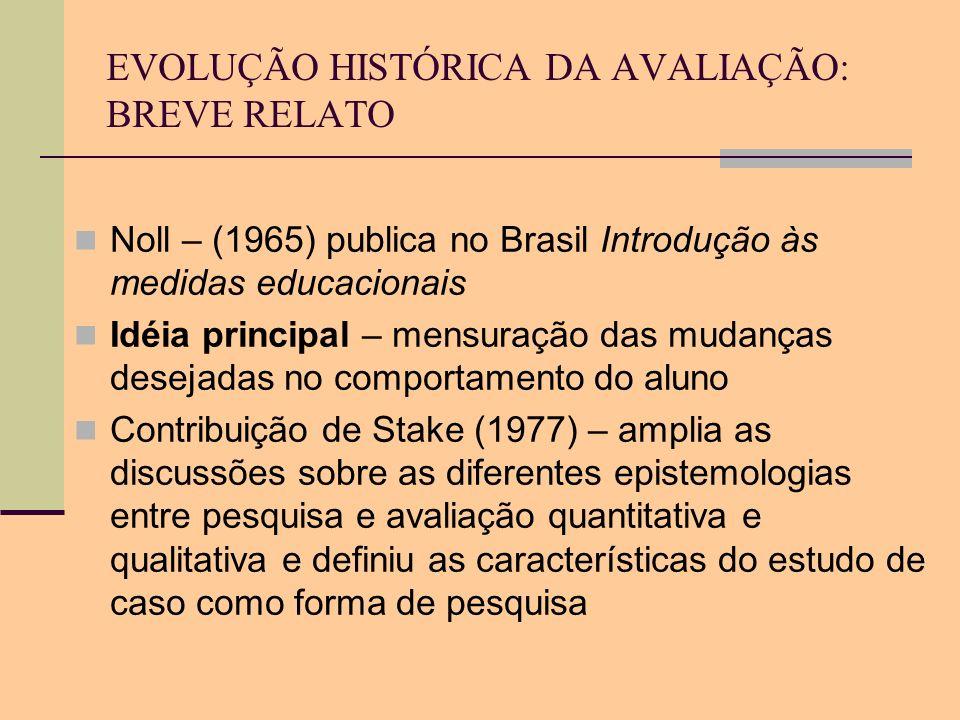 EVOLUÇÃO HISTÓRICA DA AVALIAÇÃO: BREVE RELATO Noll – (1965) publica no Brasil Introdução às medidas educacionais Idéia principal – mensuração das muda