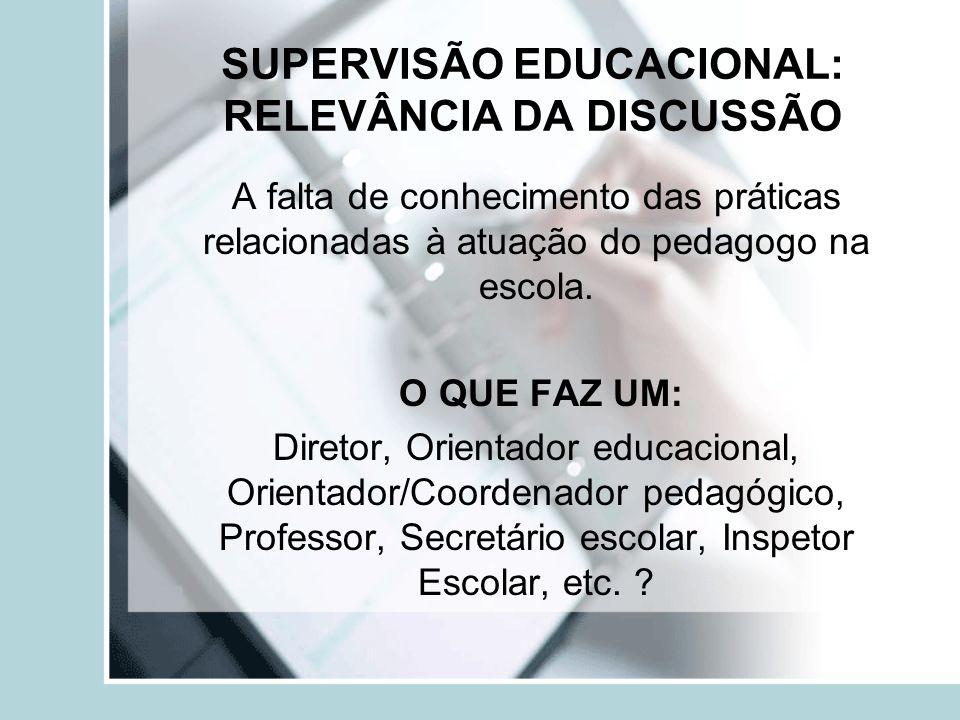 SUPERVISÃO EDUCACIONAL: RELEVÂNCIA DA DISCUSSÃO A falta de conhecimento das práticas relacionadas à atuação do pedagogo na escola. O QUE FAZ UM: Diret