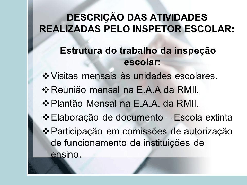 DESCRIÇÃO DAS ATIVIDADES REALIZADAS PELO INSPETOR ESCOLAR: Estrutura do trabalho da inspeção escolar: Visitas mensais às unidades escolares. Reunião m