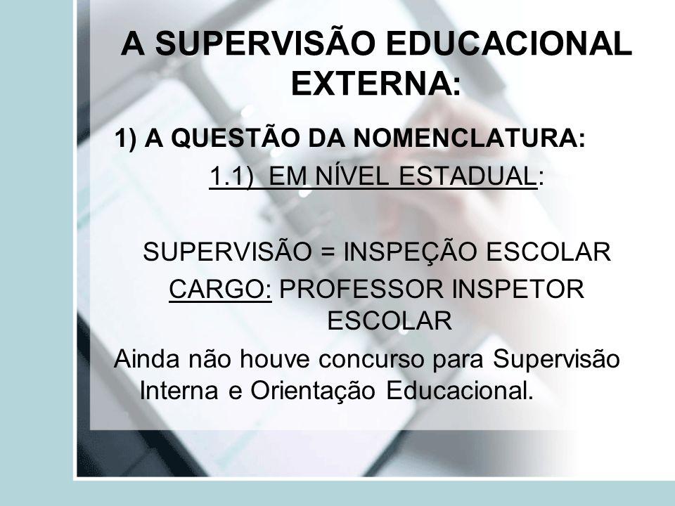 A SUPERVISÃO EDUCACIONAL EXTERNA: 1) A QUESTÃO DA NOMENCLATURA: 1.2) EM NÍVEL MUNICIPAL: SUPERVISÃO = INSPEÇÃO ESCOLAR CARGO: A nomenclatura e carga horária de trabalho pode variar em cada município - 16 a 25 h