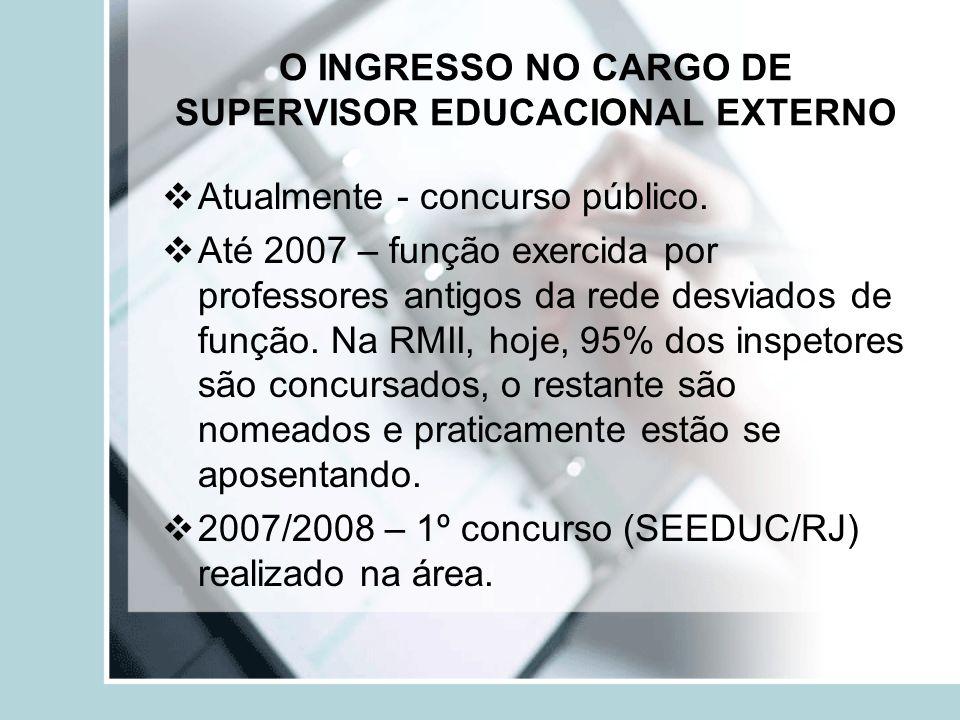 O INGRESSO NO CARGO DE SUPERVISOR EDUCACIONAL EXTERNO Atualmente - concurso público. Até 2007 – função exercida por professores antigos da rede desvia