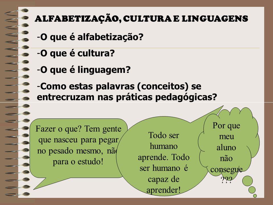 ALFABETIZAÇÃO, CULTURA E LINGUAGENS -O que é alfabetização? -O que é cultura? -O que é linguagem? -Como estas palavras (conceitos) se entrecruzam nas