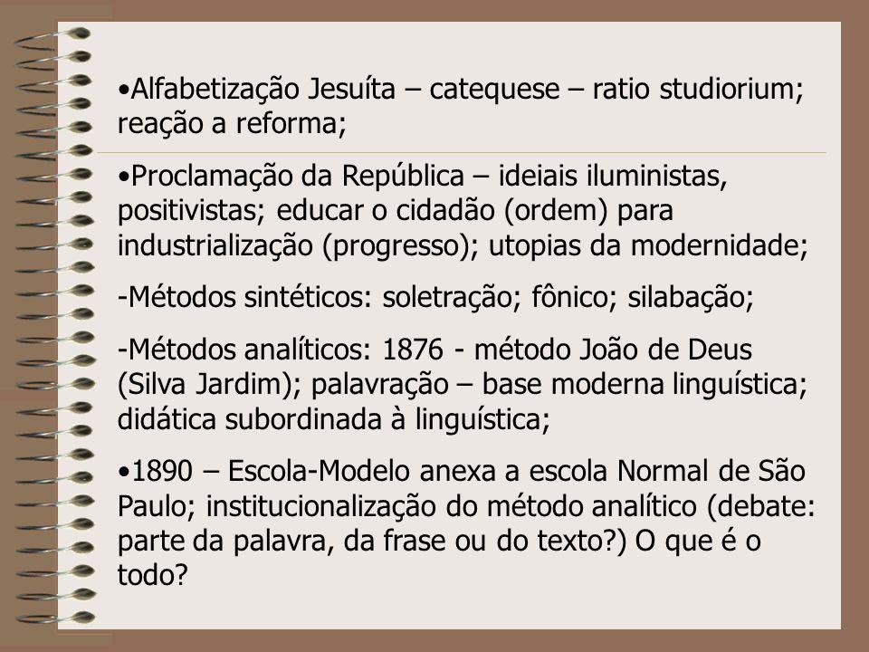 Alfabetização Jesuíta – catequese – ratio studiorium; reação a reforma; Proclamação da República – ideiais iluministas, positivistas; educar o cidadão