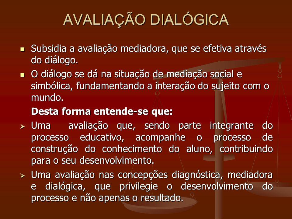 AVALIAÇÃO DIALÓGICA Subsidia a avaliação mediadora, que se efetiva através do diálogo. Subsidia a avaliação mediadora, que se efetiva através do diálo