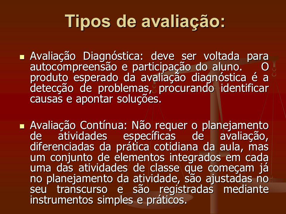Tipos de avaliação: Tipos de avaliação: Avaliação Diagnóstica: deve ser voltada para autocompreensão e participação do aluno. O produto esperado da av