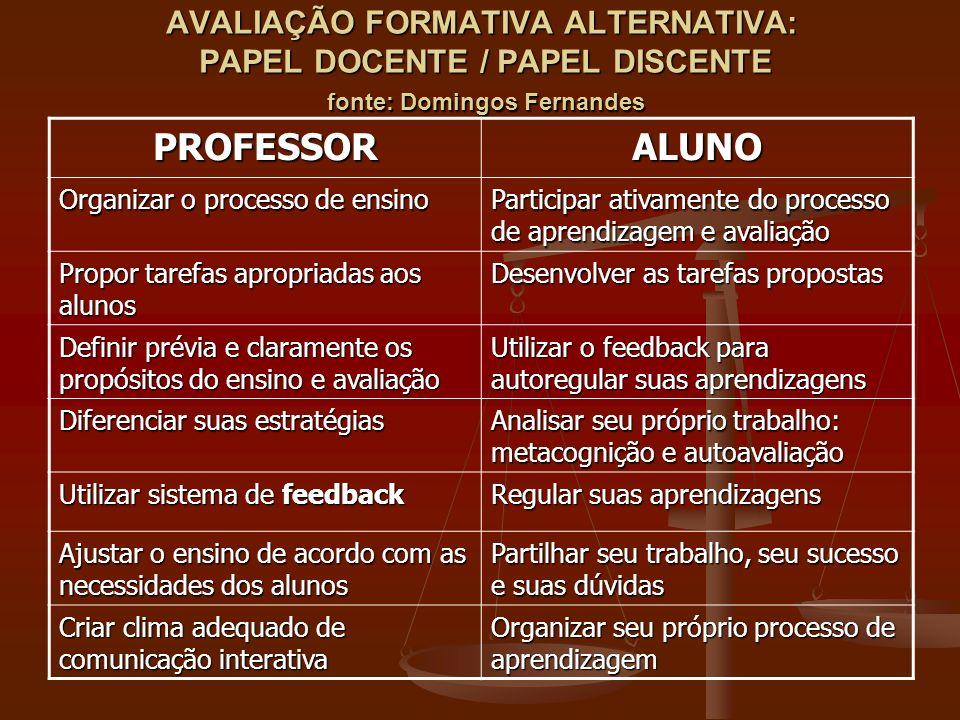 AVALIAÇÃO FORMATIVA ALTERNATIVA: PAPEL DOCENTE / PAPEL DISCENTE fonte: Domingos Fernandes PROFESSORALUNO Organizar o processo de ensino Participar ati
