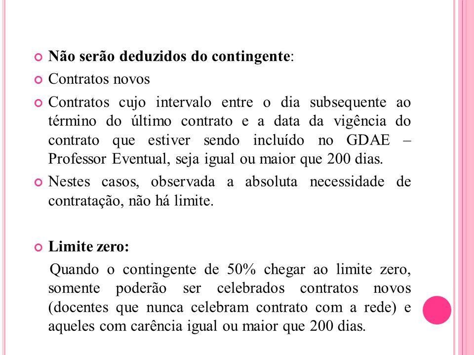 Não serão deduzidos do contingente: Contratos novos Contratos cujo intervalo entre o dia subsequente ao término do último contrato e a data da vigênci