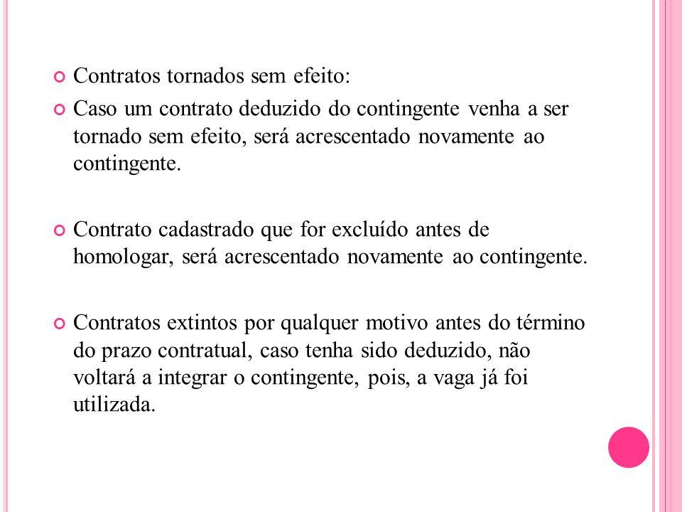 Contratos tornados sem efeito: Caso um contrato deduzido do contingente venha a ser tornado sem efeito, será acrescentado novamente ao contingente. Co
