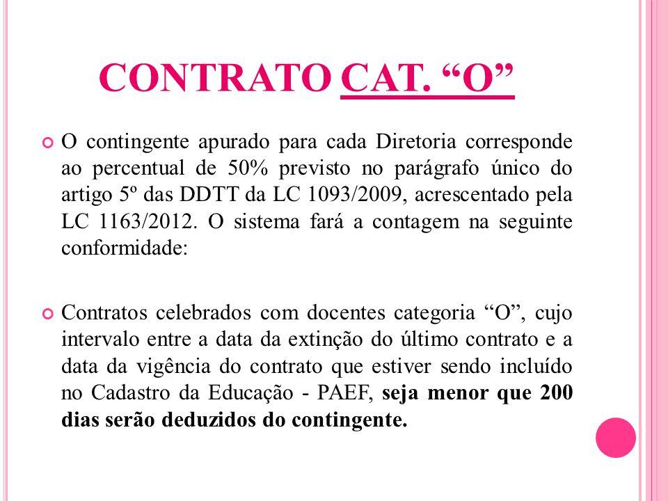 CONTRATO CAT. O O contingente apurado para cada Diretoria corresponde ao percentual de 50% previsto no parágrafo único do artigo 5º das DDTT da LC 109