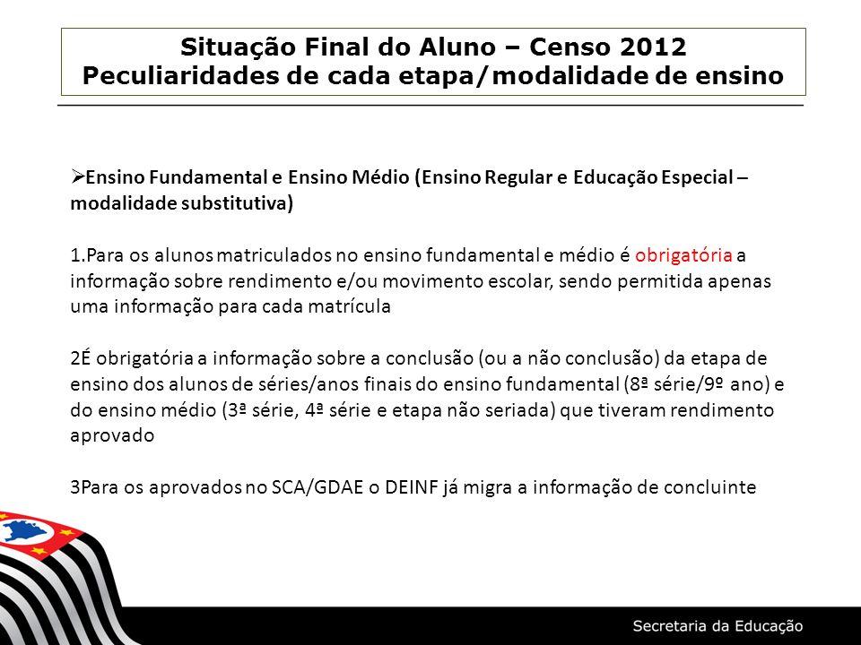Situação Final do Aluno – Censo 2012 Peculiaridades de cada etapa/modalidade de ensino Ensino Fundamental e Ensino Médio (Ensino Regular e Educação Es