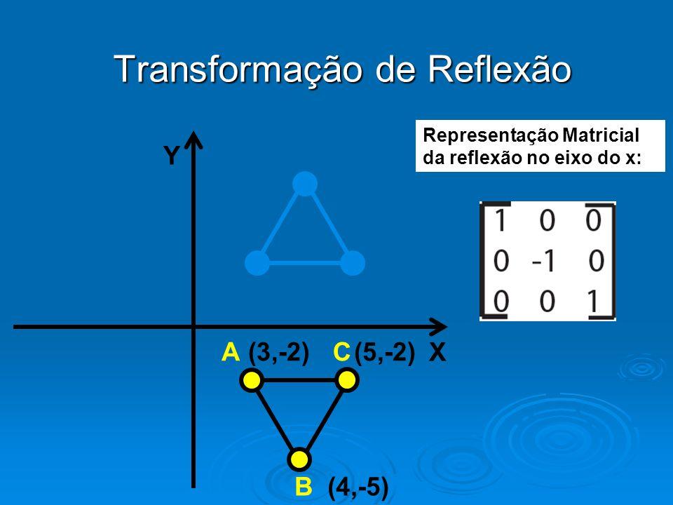 Transformação de Reflexão X (4,-5) (3,-2)(5,-2) B AC Representação Matricial da reflexão no eixo do x: Y