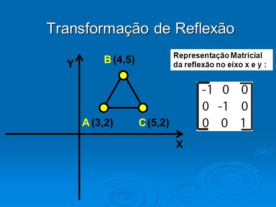 Transformação de Reflexão Y X (4,5) (3,2)(5,2) B A C Representação Matricial da reflexão no eixo x e y :