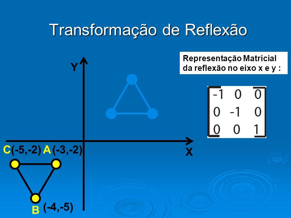 Transformação de Reflexão X (-4,-5) (-3,-2)(-5,-2) B AC Y Representação Matricial da reflexão no eixo x e y :