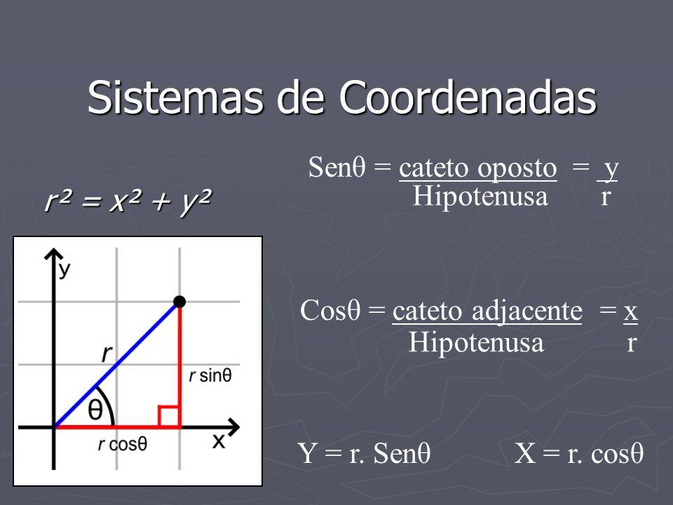 r² = x² + y² Senθ = cateto oposto = y Hipotenusa r Cosθ = cateto adjacente = x Hipotenusa r Y = r.