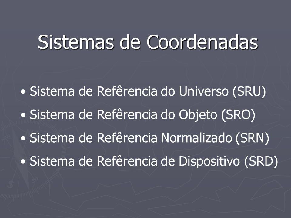 Sistemas de Coordenadas Sistema de Refêrencia Normalizado (SRN) Sistema de Refêrencia do Universo (SRU) Sistema de Refêrencia do Objeto (SRO) Sistema de Refêrencia de Dispositivo (SRD)