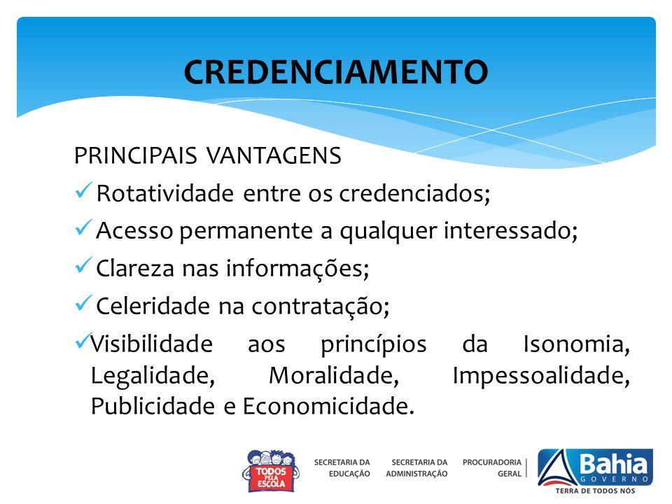 PRINCIPAIS VANTAGENS Rotatividade entre os credenciados; Acesso permanente a qualquer interessado; Clareza nas informações; Celeridade na contratação;