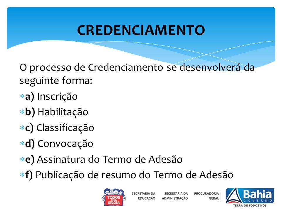 O processo de Credenciamento se desenvolverá da seguinte forma: a) Inscrição b) Habilitação c) Classificação d) Convocação e) Assinatura do Termo de A