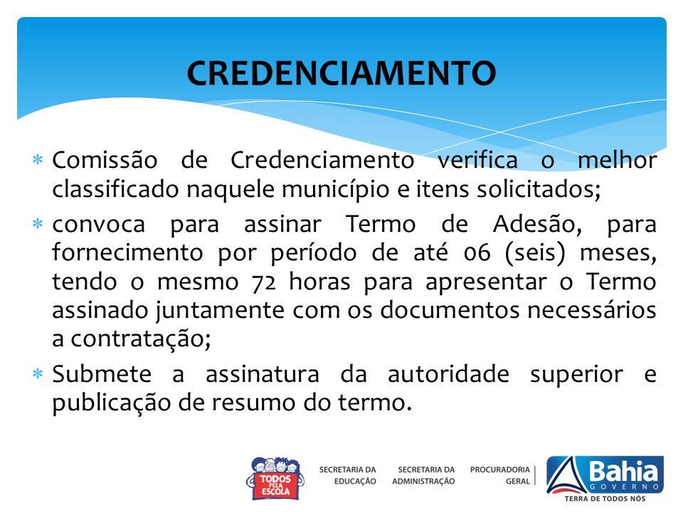 Comissão de Credenciamento verifica o melhor classificado naquele município e itens solicitados; convoca para assinar Termo de Adesão, para fornecimen