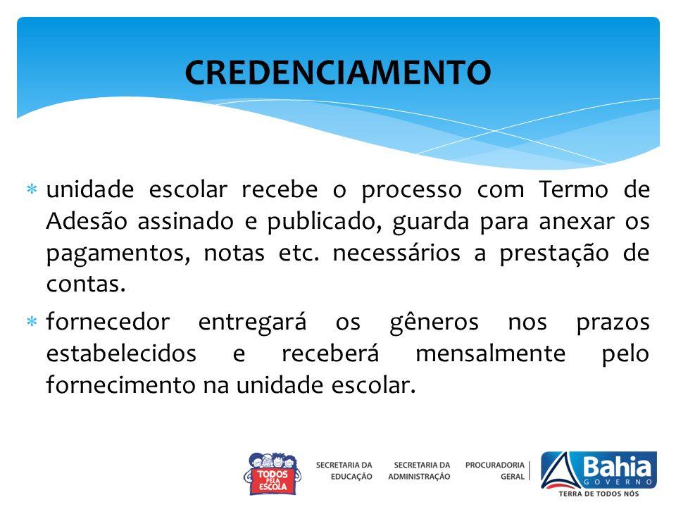 unidade escolar recebe o processo com Termo de Adesão assinado e publicado, guarda para anexar os pagamentos, notas etc. necessários a prestação de co